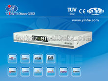 HD MPEG4 DVB-C set top box with PANACCESS advanced security CAS