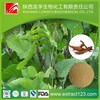 Factory sales pueraria mirifica root extract