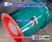 external rotor snail blower fan