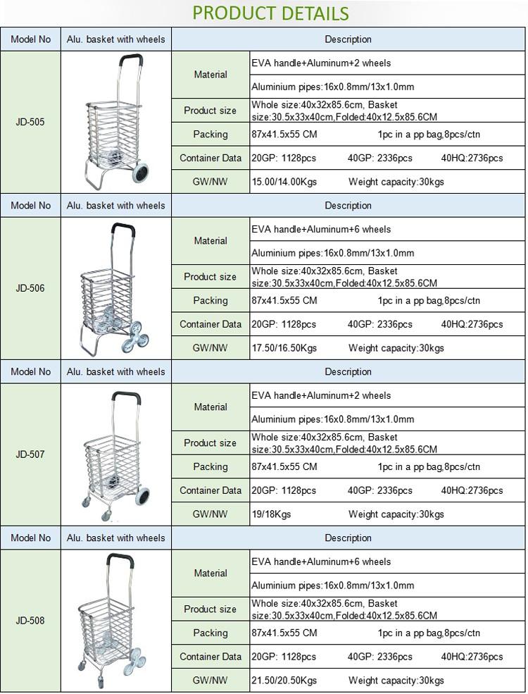 Products details - alu. basket trolley.jpg