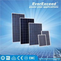 EverExceed High Efficiency 5~30w Polycrystalline Solar Panel for small home system with TUV/VDE/CE/IEC Certificates