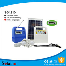 Customers first solar system of 1.10w