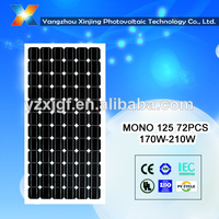 best price 190W solar panels certificated TUV/CE/CEC/IEC 6*12
