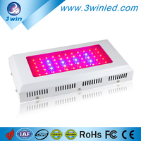 Bridge Lux Power LED Grow Light Hydroponic 165 W 55pcs of 3watt Popular in US UK Netherlands Chile