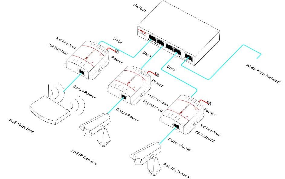 5v 9v 12v 15v 24v 36v 48v 56v poe adapter   poe injector