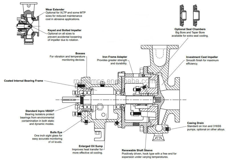 goulds pump parts diagram