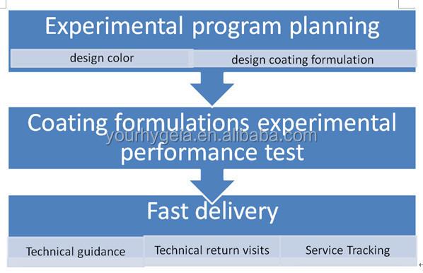 service system2.jpg