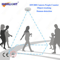 Highlight chain store counting people device HPC008 camera people counter