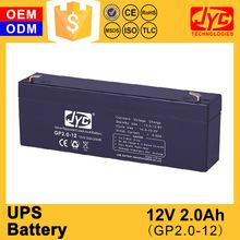 China manufacturing ups power tools 12v 2.0ah battery