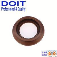 rubber band manufacturer kerala