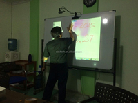 Portable finger touch interactive whiteboard popular in school and meeting room