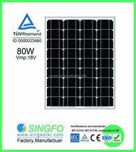 80W high efficiency mono poly solar panels in China for home or industry use