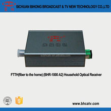 1U case with external adapter FTTH optical receiver with double wavelength