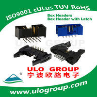 Popular Hot Sell Best-Selling Pvc Box Header Manufacturer & Supplier - ULO Group