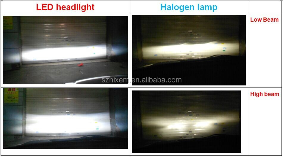 2014 NEW led headlight, 3000Lm, to replace HID and halogen ...