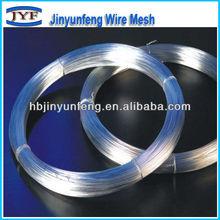 galvanized iron wire binding wire GI wire