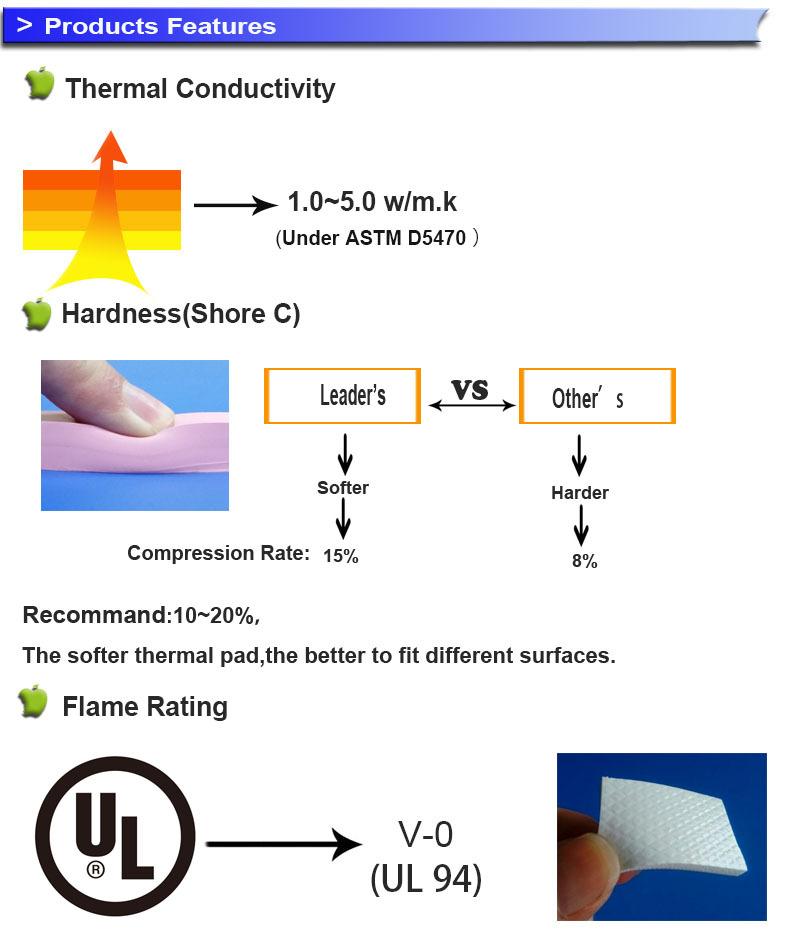 1.0~5.0 w/m.k Silicon Thermal Gap Pad