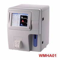 * Methodology: Electrical resistance for counting, hemoglobin cyanide method a