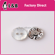 fashion 2 hole resin/plastic buttons