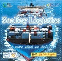 Competitive Sea freight / Container shipping from China to Philadelphia