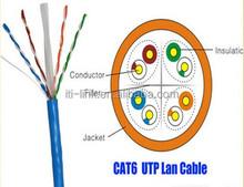 High Speed UTP Cat6 Ethernet Cable 305M 24AWG Fluke Test