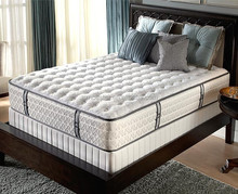 Memory foam mattress encasement/memory foam mattress reliable supplier in China