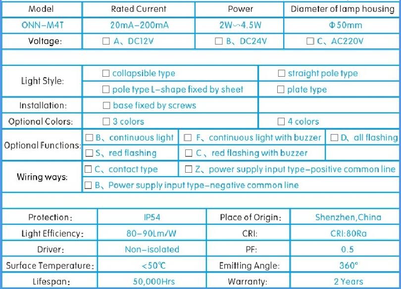 Onn-m4t 24v Emergency Led Machine Lighting / Machine Warning Light ...