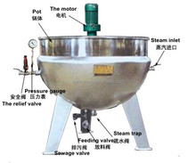 good price and high quality electric heating cooking pot