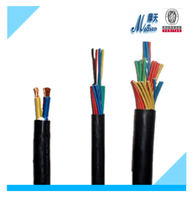 Copper conductor PVC insulated PVC inner sheathed Copper screened Control cable