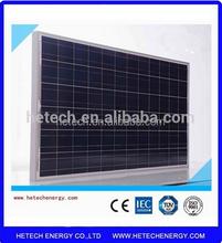 wholesale china high quality solar panel pakistan lahore