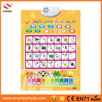 2015 New Wall Chart For Baby Learning,Educational Toys Dropship English Learning Machine