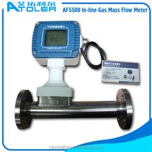 User-friendly Industrial In-line Mass Flow Meter
