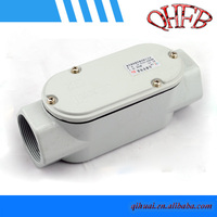 Explosion-proof EMT conduit outlet body