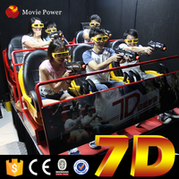 New Business idea for dynamic cinema 5D cinema,7D cinema,9D cinema by Movie Power