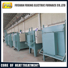 Chamber electric resistance furnace