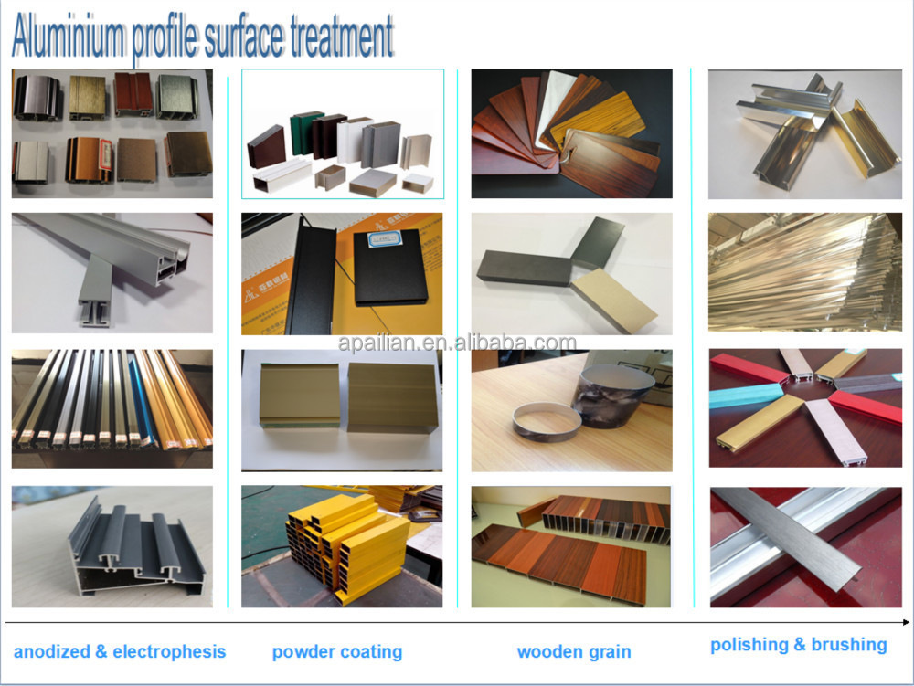 aluminium profile surface treatment.jpg