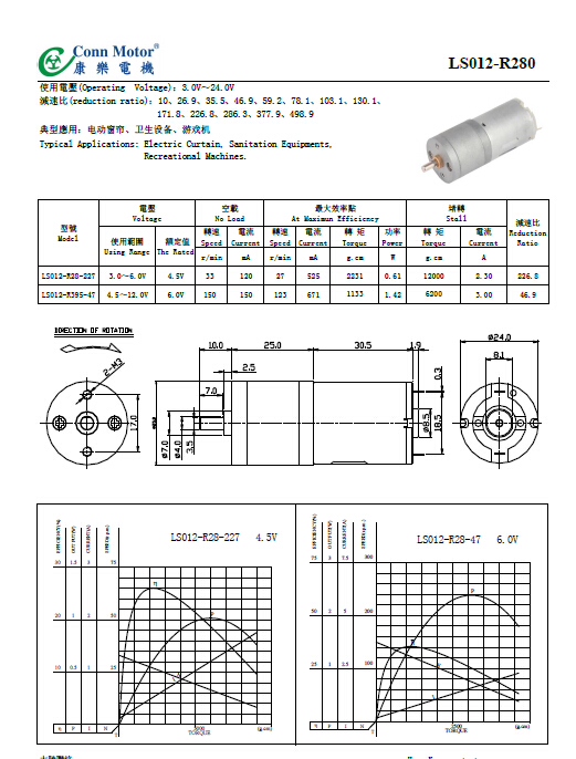 Newly Best Selling permanent magnet outrunner bldc motor