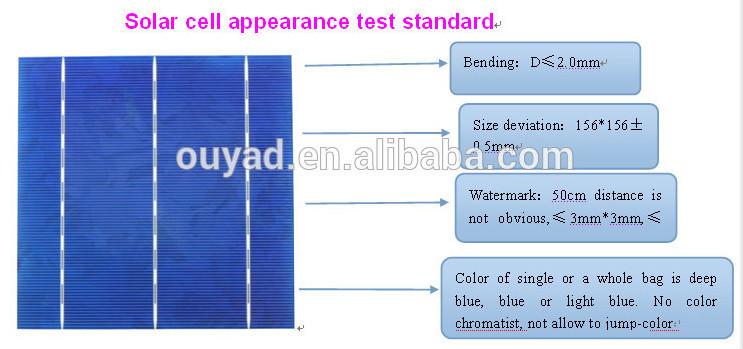 Sharp Solar Cells 180w A Grade Solar Panel Export For