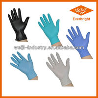 Nitrile Coated Working Glove Nitrile approved by CE,FDA for industrial service