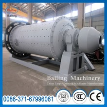 glass grinding Ball Mill sold to more than 20 countries