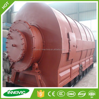 High Efficiency Recycle Rubber To Oil Pyrolysis Plant