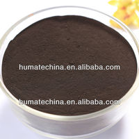 Humic Acid, Anti-Collapse Agent industry use