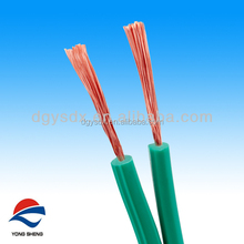 02(RV) 450/750V China single core 1.5mm2 power cable