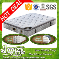 wholesale firm chinese spring steel wire mattress band