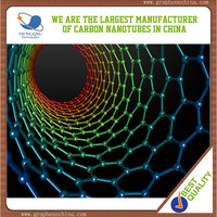 Multi- walled Carbon Nanotube MWCNT