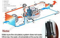 Двигатель грузового автомобиля 3 24V . .,