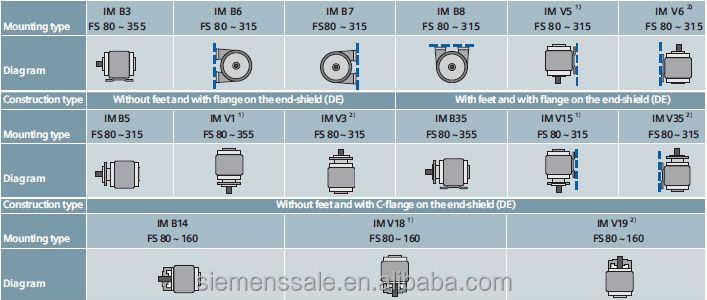 1le0 Low Voltage Electric Siemens Motor Buy Siemens