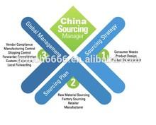 La empresa de abastecimiento, agente de compra en china