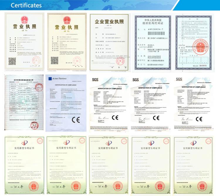 07 Certificates
