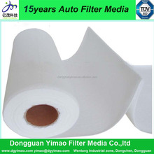 Electrostatic Charged filter material, Nonwovens, filter paper